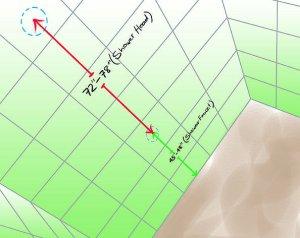 На какой высоте нужно устанавливать смеситель для ванной с душем?