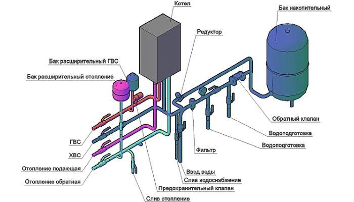 Общая схема подключения газового водонагревателя