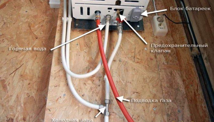 Схема подключения газового водонагревателя к водопроводу