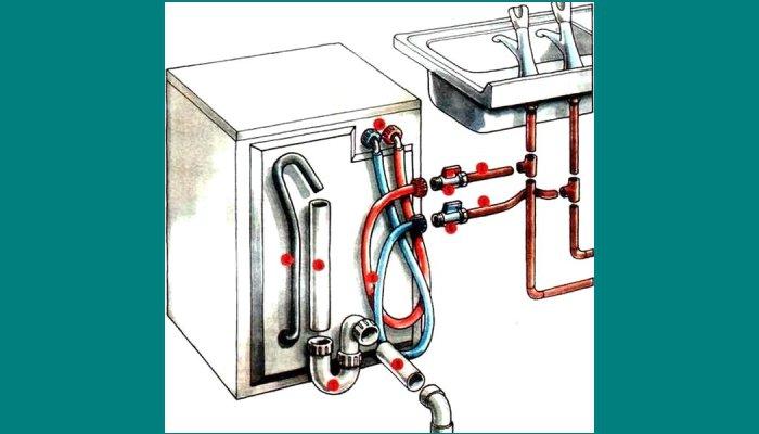 Схема подключения стиральной машины к водопроводу своими руками