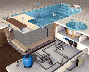 Как работает тепловой циркуляционный насос для бассейна?