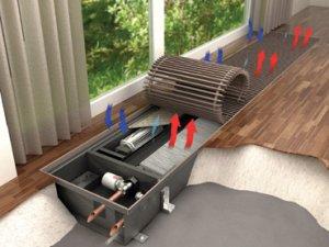 Принцип действия водяных встраиваемых в пол конвекторов отопления