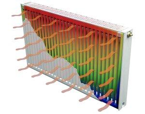 Теплоотдача - одна из самых важных характеристик биметаллических радиаторов отопления