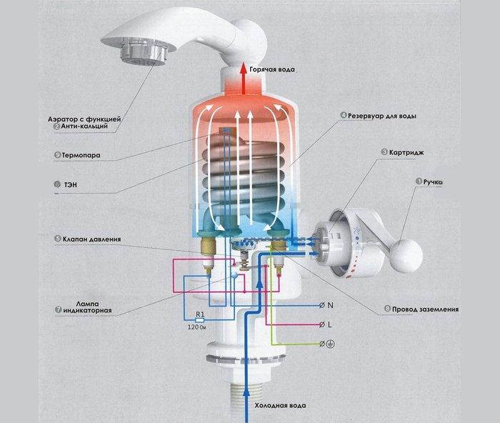 Устройство крана мгновенного нагрева воды
