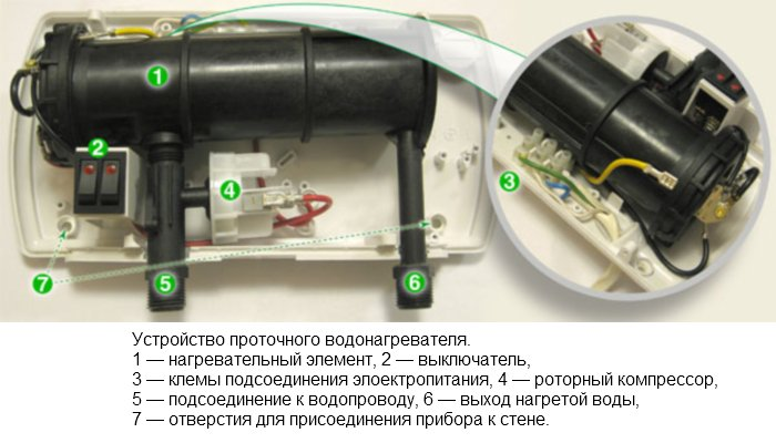 Устройство проточного водонагревателя на кран
