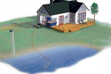 Все особенности подбора насоса для проведения водоснабжения в частном доме