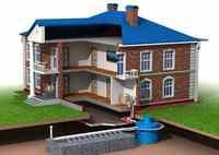 Как организовать канализацию в частном доме