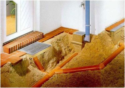 Как рассчитать уклон канализационных труб для частного дома?