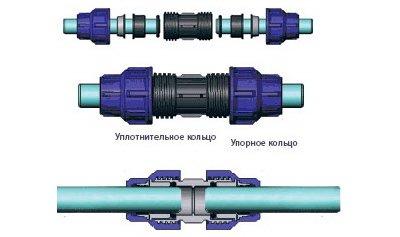 Компрессионное соединение труб ПНД и его особенности