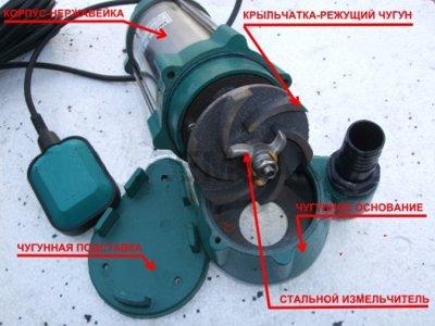 Конструкция погружного насоса для откачки канализации с измельчителем