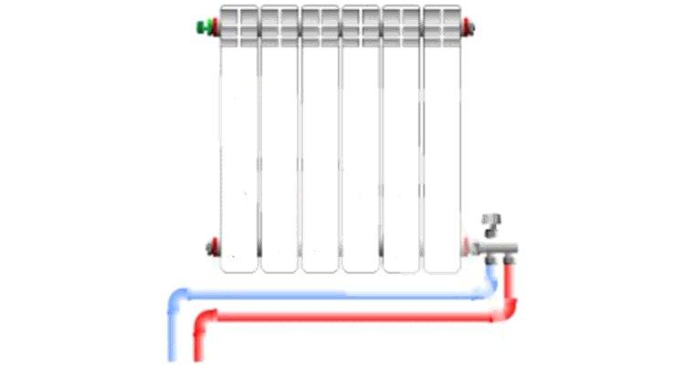 Нижнее подключение радиатора к отоплению