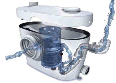 Принцип действия туалетного насоса для канализации с измельчителем