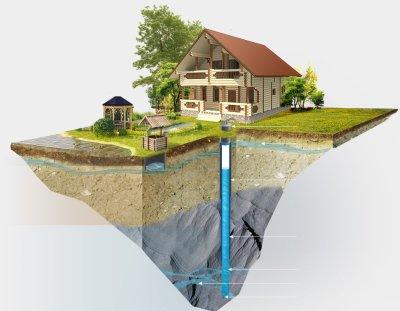 Разные слои залегания воды под дачным участком