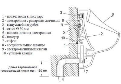Схема писсуара и его подключения к канализации