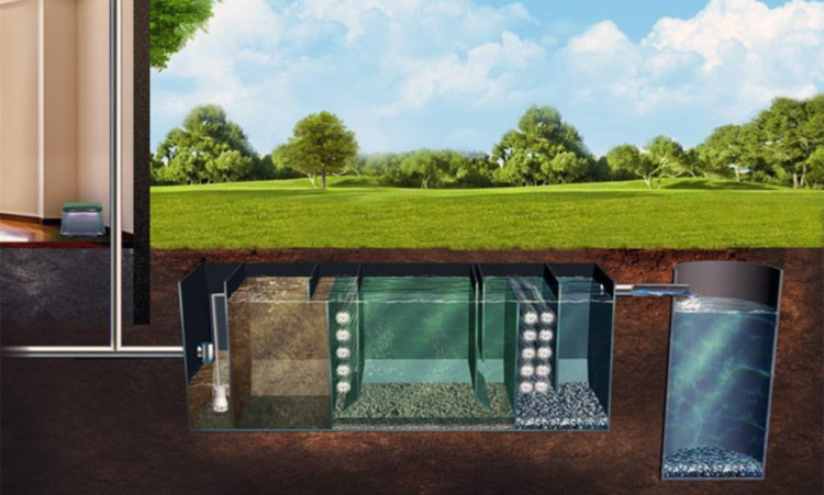 Система канализации типа септик для загородного участка