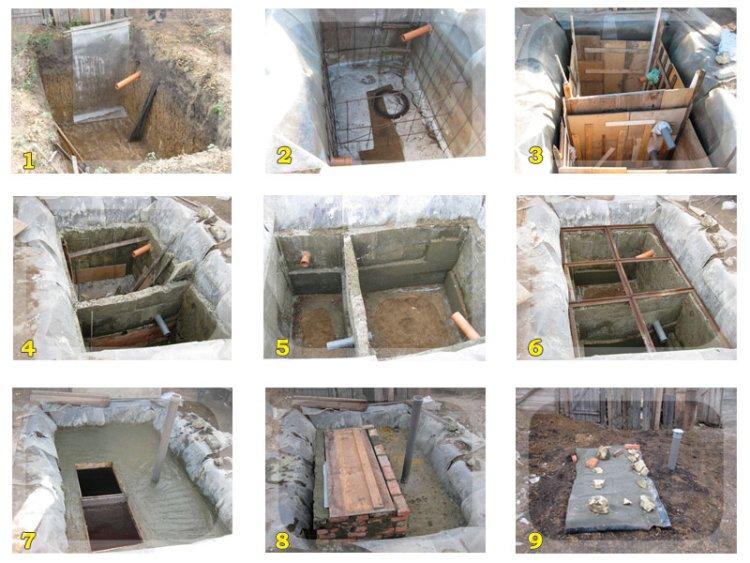 Укладка наружной канализации на загородном участке