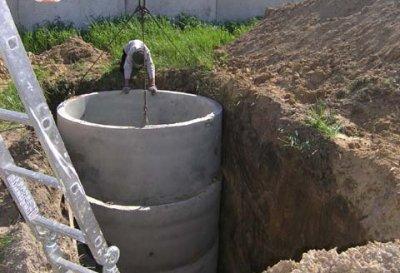 Какой должна быть яма для слива воды в бане?