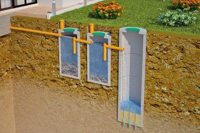 Система природной фильтрации для слива воды в бане