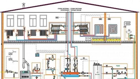 Схема отопительной системы частного дома